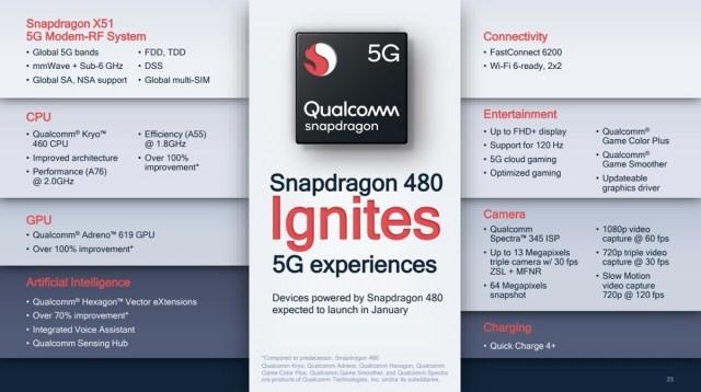 Qualcomm Snapdragon 480 5G dilancarkan - telefon pintar bajet 5G pada harga yang lebih murah 8