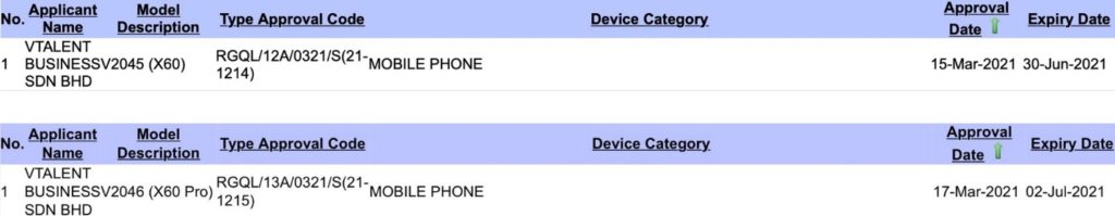 Vivo X60 Pro dan Vivo X60 telah menerima pengesahan SIRIM - dilancarkan 22 Mac ini 12