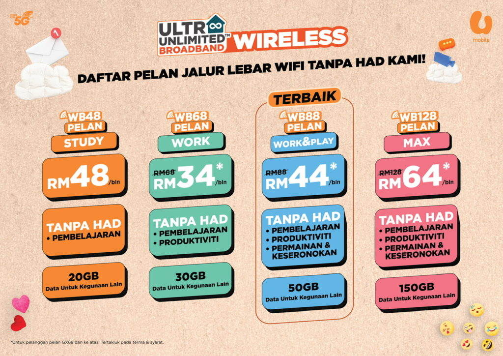 UMobile lancarkan pelan Ultra Unlimited Wireless Broadband serendah RM 48 untuk keperluan pembelajaran dan pekerjaan digital 6