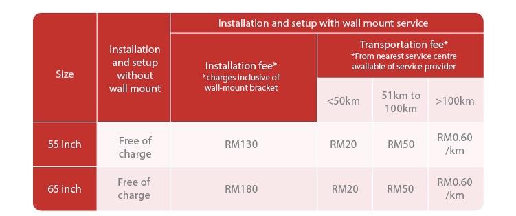 Televisyen HUAWEI Vision S kini di Malaysia didalam dua saiz pada harga dari RM 2,999 sahaja 18
