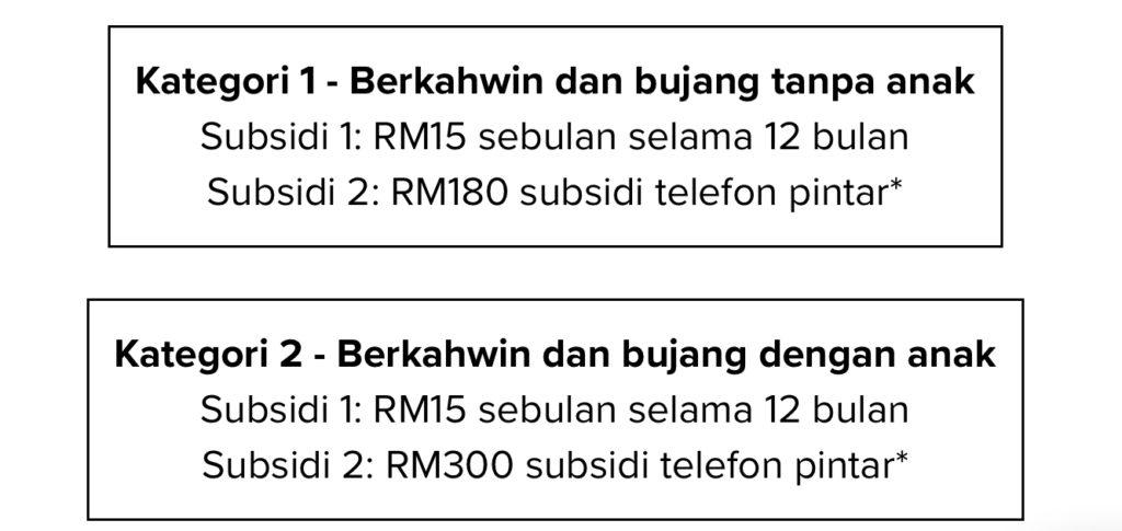 Maxis : Program Jaringan Prihatin - berikut adalah cara semakan kelayakan dan penebusan subsidi 8