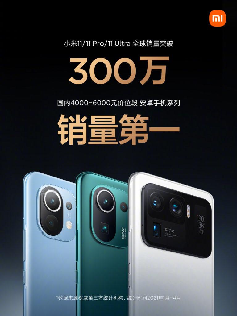 Jualan terkumpul global Xiaomi Mi 11, Mi 11 Pro dan Mi 11 Ultra kini adalah 3 juta unit 3