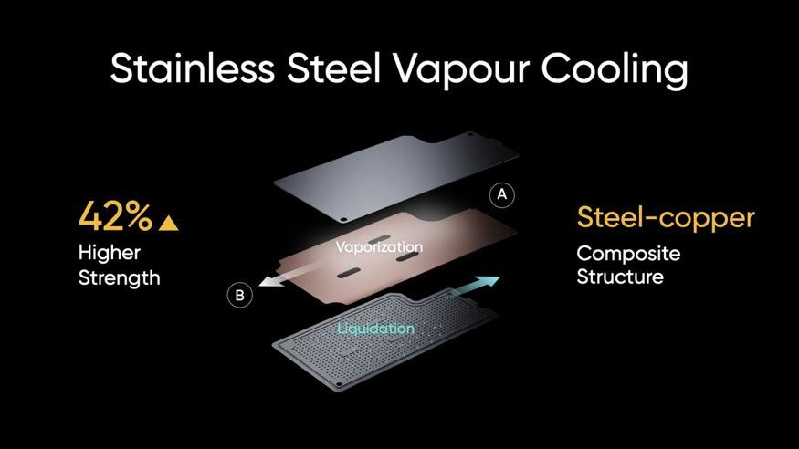 realme X7 Max 5G kini rasmi dengan skrin AMOLED 120Hz & cip Dimensity 1200 - harga dari RM 1,543 23