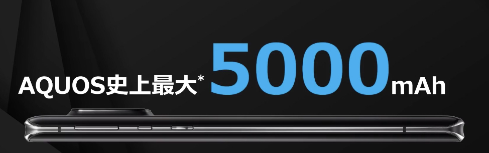 "Sharp Aquos R6 kini rasmi - Snapdragon 888 & Sensor Kamera Leica 1"" terbesar pada telefon pintar 15"