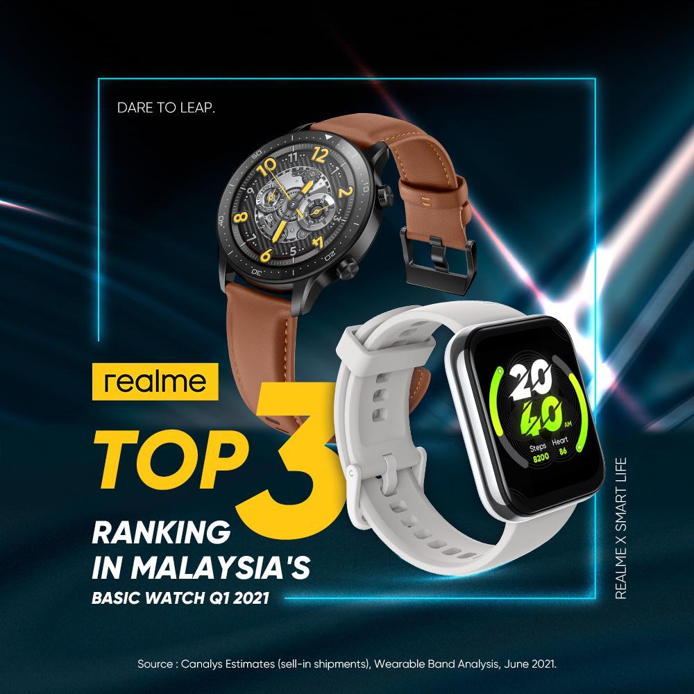 realme berada didalam senarai tiga pengeluar jam terbaik di Malaysia pada suku pertama 2021 3
