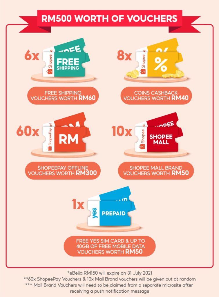 ShopeePay catat 500,000 tuntutan eBelia pada hari pertama penebusanan - ganjaran tambahan sehingga RM 500 turut ditawarkan 6
