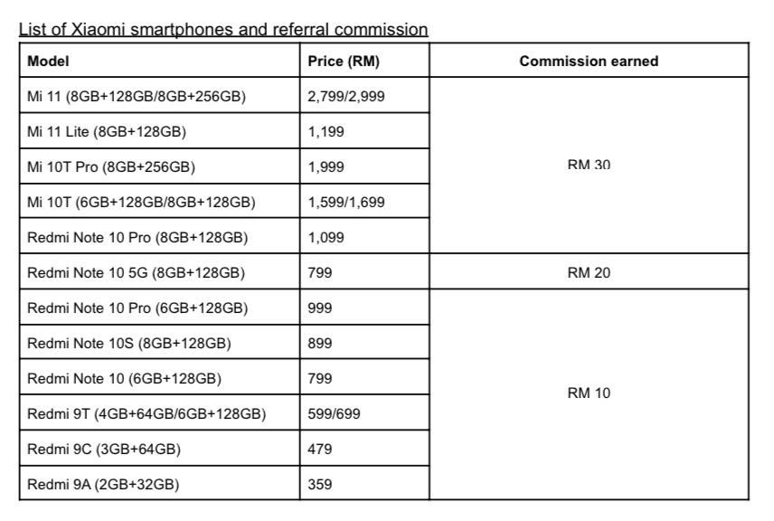 Pendaftaran Program Rujukan Earn With Mi di lanjutkan sehingga 31 Julai 2021 6