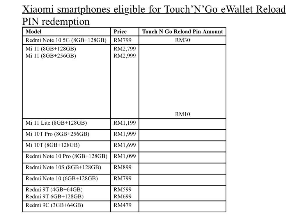 Xiaomi 7.7 Mega Sales akan berlangsung pada 7 Julai - diskaun hebat bagi pelbagai model Xiaomi dan Poco 12