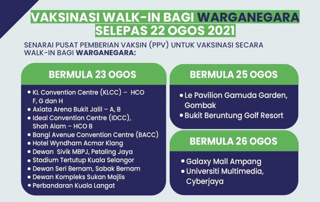 JKJAV umum penutupan 27 PPV di Lembah Klang - Walk-In untuk Warganegara masih dibuka 6