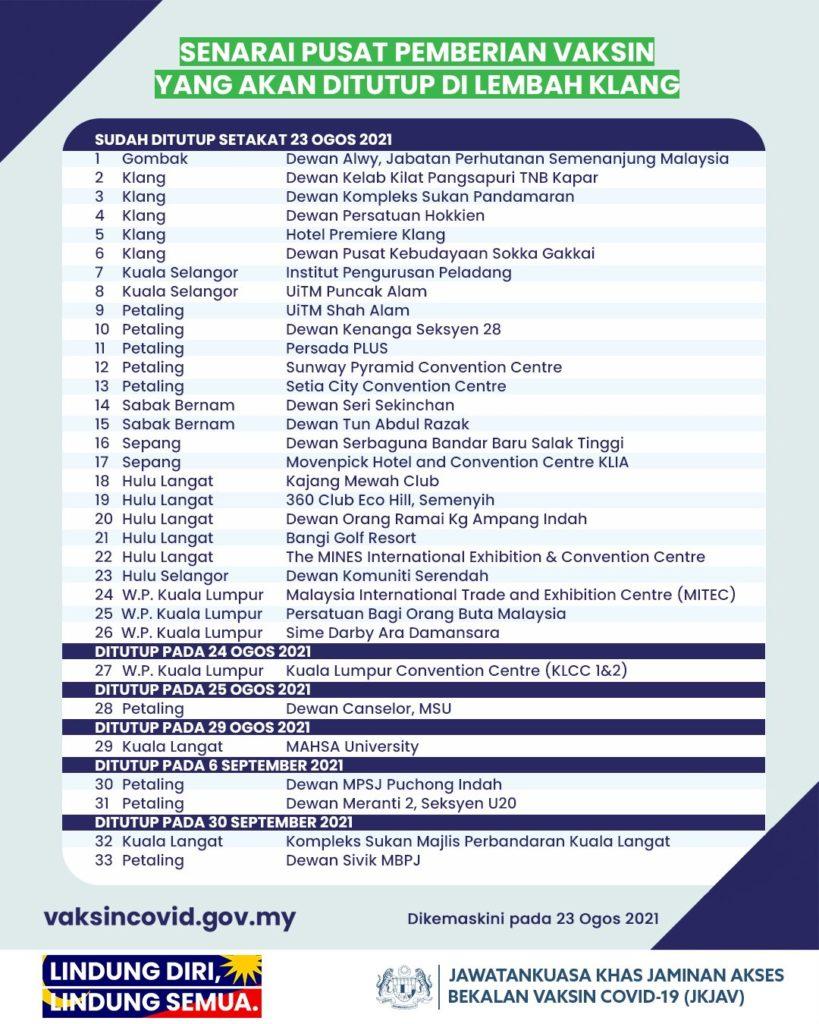 JKJAV umum penutupan 27 PPV di Lembah Klang - Walk-In untuk Warganegara masih dibuka 5