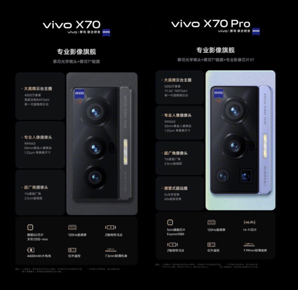 Vivo X70 dan Vivo X70 Pro kini rasmi dengan teknologi kamera ZEISS 10
