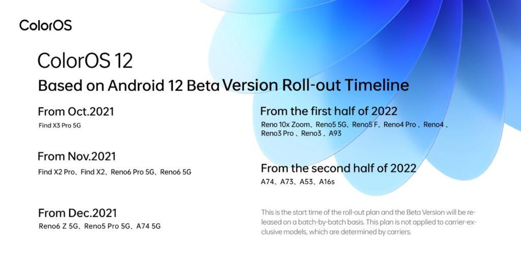 Oppo ColorOS 12 berasaskan Android 12 kini rasmi 6