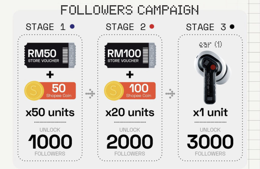 Jenama Teknologi Nothing kini rasmi di Malaysia - Nothing ear (1) akan ditawarkan tidak lama lagi 9