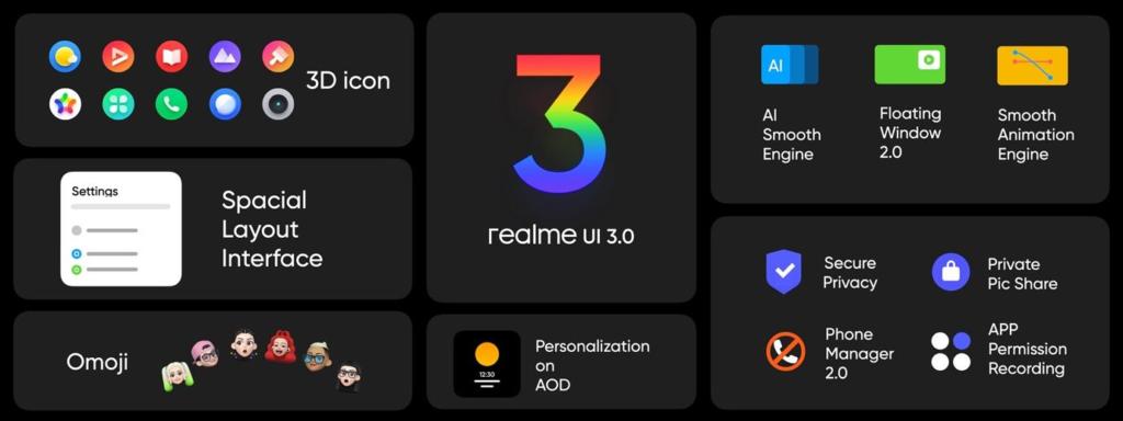 realme UI 3.0 dengan Android 12 kini rasmi - berikut adalah senarai model yang layak 11